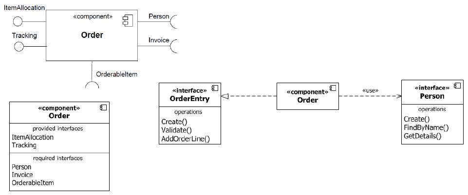 Uml Component Diagram Training Material