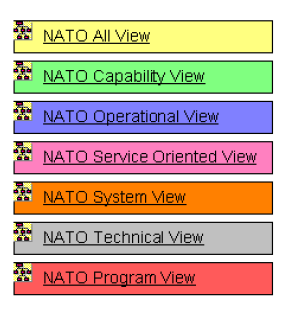 Nato Architecture Framework (NAF) - 3 - Views - Training Material