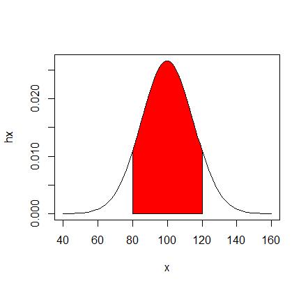 R - Basic Statistics - Training Material