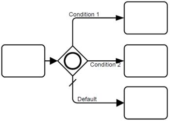 Figure10-108-örneğin-ile-inclsive-gateway.png