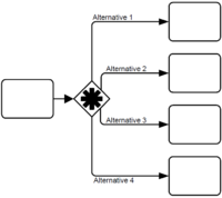 Figure10-113-example-using-complex-gateway.png
