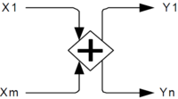 Figure13-3-merging-and-branching-sequence-flows-for-parallel-gateway.png