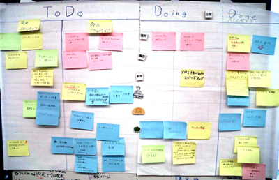 Agile Project Management with SCRUM - Training Material